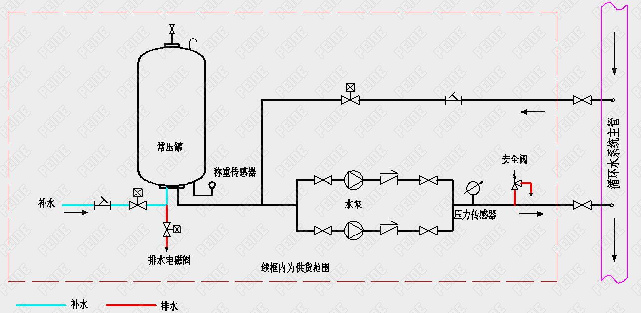 常压式自动定压补水装置安装示意图