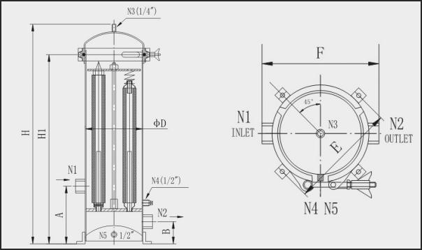 抱箍开启小流量精密过滤器规格参数