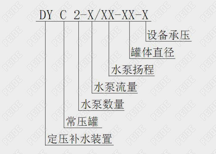 常压式定压补水装置型号含义