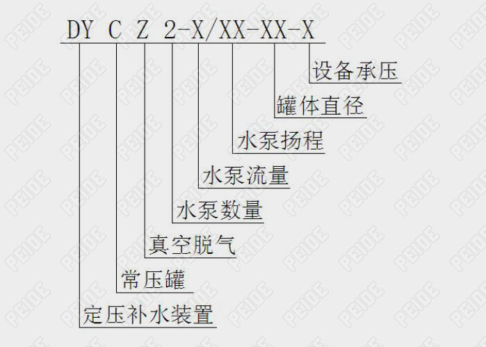 常压式定压补水真空脱气装置型号含义