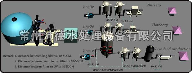 水产养殖紫外线杀菌器现场6