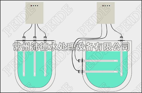 浸没式紫外线消毒器安装图