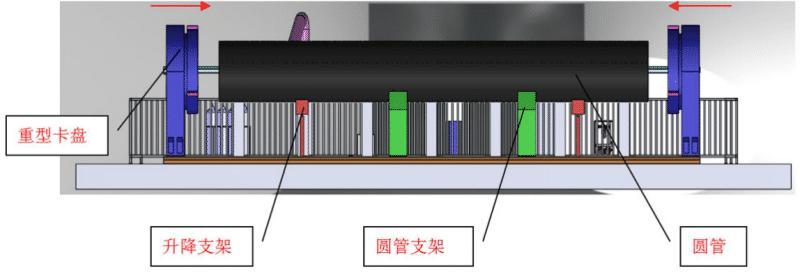 超长超粗管件坡口激光切割生产线2