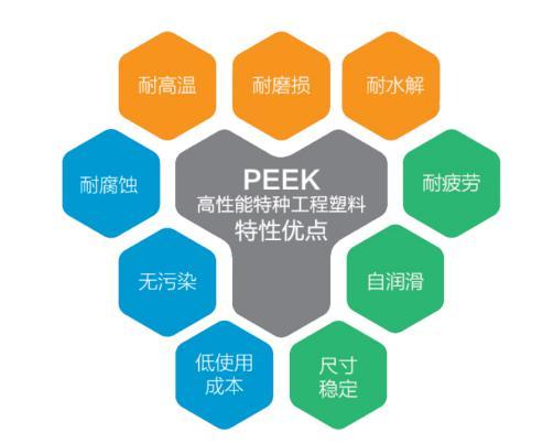 PEEK特性优点.jpg