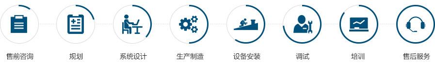 湿式除尘器设备厂家能达环境服务流程