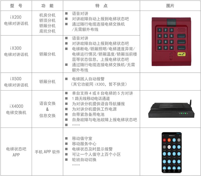 產品列表20190411_副本.jpg